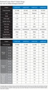 20 Gauge Slug Ballistics Chart Winchester Slug Ballistics Chart 270 Vs 30 06