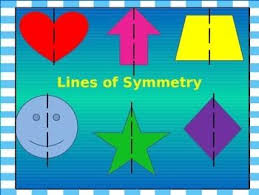 Lines Of Symmetry Powerpoint Lines Of Symmetry 5th Grade 5th Grades Student Presentation