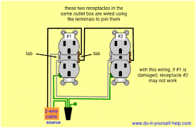 wiring diagrams double gang box do it yourself help com Wiring Gfci Outlets In Series terminal wiring two outlets in one box how to connect gfci outlets in series