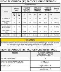 Customizing Your Suspension Setup On Pro Xc Models