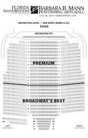 Factual Stage Door Theater Coral Springs Seating Chart