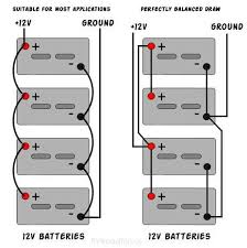 best images about rv wiring cable about space a couple ways to wire your battery banks together for off grid power