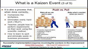 Steven Bonacorsi Oem Lean101 Kaizen Events Youtube