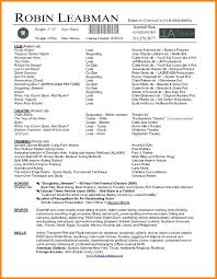 Amazing Bear Grylls Resume Pictures Simple Resume Office