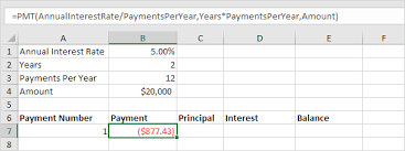 Pmt Function Loan Amortization Schedule Excel Template