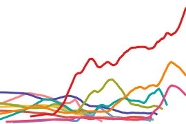 2016 National Democratic Primary Polls Huffpost Pollster