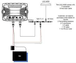 antenna wiring diagram lowrance gps antenna wiring diagram lowrance auto wiring diagram article details on lowrance gps antenna wiring