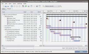Visio Gantt Chart Template Visio Gantt Chart Unique Gantt Chart Ecosia Facebook Lay Chart
