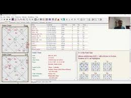 Jaimini Astrology Chart Free Videos Matching How To Download Jagannatha Hora Astrology