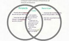 american revolution and french revolution venn diagram 10 best 7 2 5 enlightenment influenced the american and french