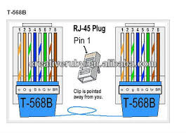 cat6 b wiring diagram facbooik com Cat6 B Wiring Diagram wiring diagram for cat5 and cat6 da wiring automotive wiring Cat6 Jack Wiring