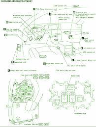 1000 mazda 626 front fuse box diagram circuit wiring diagrams 1000 mazda 626 front fuse box diagram