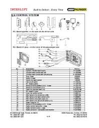 interlift liftgate wiring diagram wiring diagrams best interlift ilq series liftgate by the liftgate parts co issuu interlift liftgate repair interlift liftgate wiring diagram