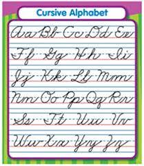Cursive Letters Chart Amazon Com Teacher Created Resources Cursive Chart Multi