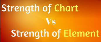 Bazi Differences Between Strength Of Chart And Strength Of