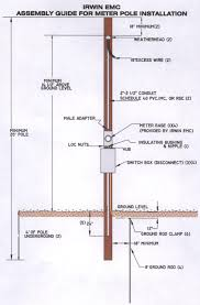 manufactured home pole wiring diagram f wiring schematic residential service requirements irwin emc servicerequirements residential service requirements manufactured home pole wiring diagram manufactured home pole