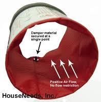 4 inch backdraft damper. Plain Damper Tamarack Cape Back Draft Damper 4 Inch Diameter  TTiCBD4 Open To Inch Backdraft F
