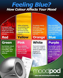 Color Affects Mood Color Affects Mood Fascinating How Does Color Affect  Your Mood . New Inspiration