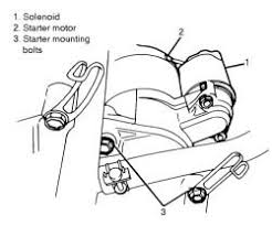 solved where is starter located on 96 geo metro fixya where is starter located on 96 geo metro 85d10dd jpg