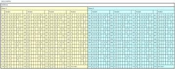 54 Unfolded Bosch Popit Address Chart
