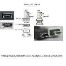 usb cable wiring pinout images wiring a lightning connector mini usb cable pinout diagram mini wiring diagram and