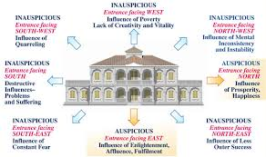 principles of architecture about vastu vastu maharishi vastu architecture