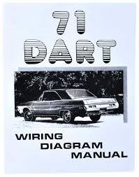 1971 dodge dart wiring diagram preview wiring diagram • 1971 dodge all models parts literature multimedia literature rh classicindustries com mopar wiring diagrams 1971 dodge