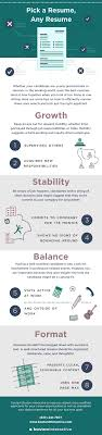 tips for finding the perfect resume infographic perfect resume marketing infographic
