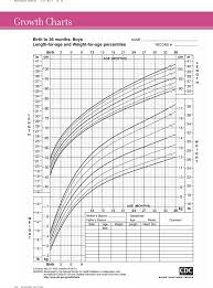 Height And Weight Chart 4 Height Weight Chart Templates For Girl Free Download