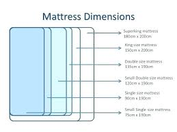 bed sizes full vs double. Full Size Bed Measurements Single Mattress Dimensions Unique King In Inches Ideas About Sizes Vs Double