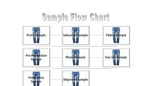Proto Sample Flow Chart 2019