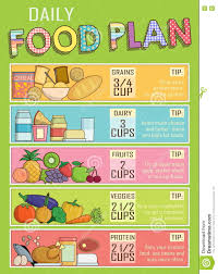 Daily Nutrition Chart For Foods Everyday Foods With High