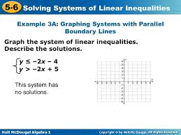 has no solutions example 3a graphing systems with parallel boundary lines