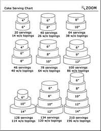 Round Cake Size Chart Round Cake Serving Chart This Would Be So Helpful