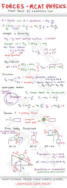 mcat forces study guide cheat sheet by leah4sci jpg 1069 2979 mcat physics math and school