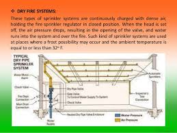 fire safety first aid 11