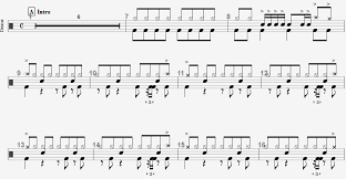 Reading And Writing Drum Tabs Music Practice Theory