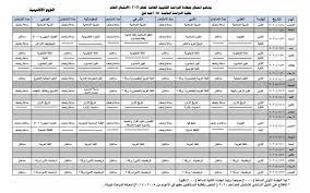 جدول امتحانات التوجيهي 2021 الأردن وطريقة الدخول إلى بطاقات الجلوس لامتحان  شهادة الدراسة الثانوية العامة - ثقفني