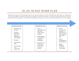 30 60 90 Day Action Plan Interview Template Sales Powerpoint