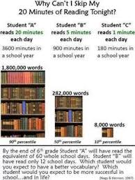 fact about books