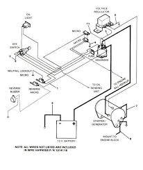club car golf cart wiring diagram Club Car Golf Cart Turn Signal Wiring Diagram wiring diagram 2000 club car gas golf cart readingrat net Golf Cart Turn Signal Kit