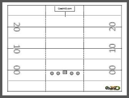 Football Coach Play Chart Free Blank Scout Team Cards Coach Xo Youth Football