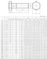 Bolt Head Size Chart Pdf Bolt Thread Length Chart Futurenuns Info