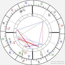 Britney Spears Birth Chart Horoscope Date Of Birth Astro