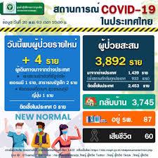 สถานการณ์ COVID-19 (วันที่ 20 พฤศจิกายน 2563) | เขตสุขภาพที่ 7  (ร้อยแก่นสารสินธุ์)