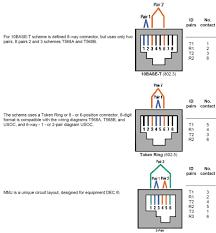 rj wiring pinout rj printable wiring diagram database rj11 wiring color code rj11 auto wiring diagram schematic source