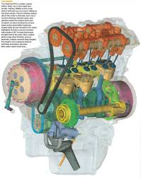 technical engine drawings triumph forum triumph rat motorcycle click image for larger version triumph 675 motor diagram jpg views 10842