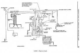 1928 chevy wire diagram 1928 wiring diagrams and pictures description chevy wire diagram