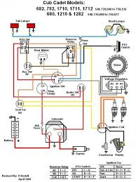 cub cadet 782 wiring diagram 28 wiring diagram images wiring post 10198 0 90949500 1362154581 red 682 44c rebuild page 4 cub cadet tractor forum