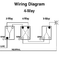 leviton 5225 wiring diagram leviton image wiring leviton wiring diagram wiring diagram on leviton 5225 wiring diagram